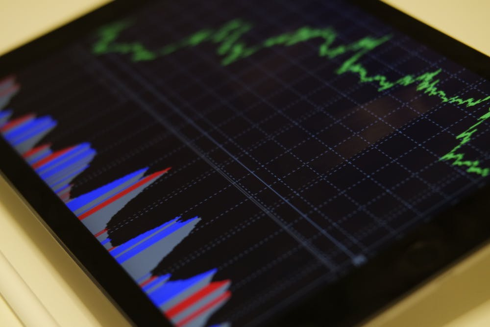 aandelen online